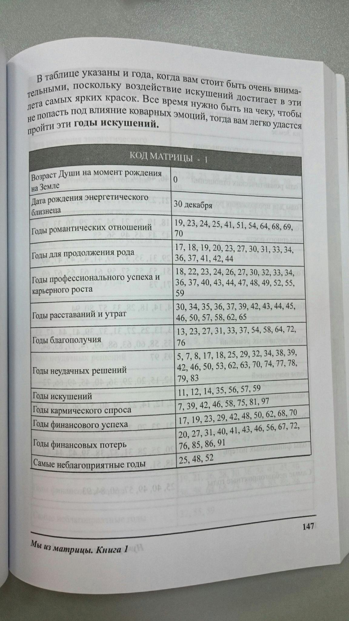 сакральные коды матрицы скачать бесплатно