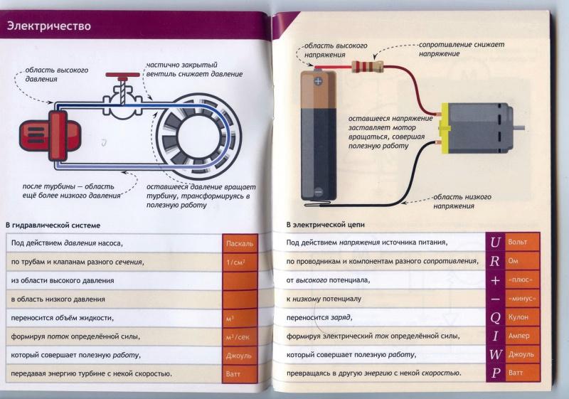 Обзор на Hi-Tech конструктор Матрёшка Z на основе платформы Arduino - изображение 19