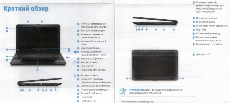 Обзор на Ноутбук HP 15-ba045ur (X5C23EA) - изображение 14