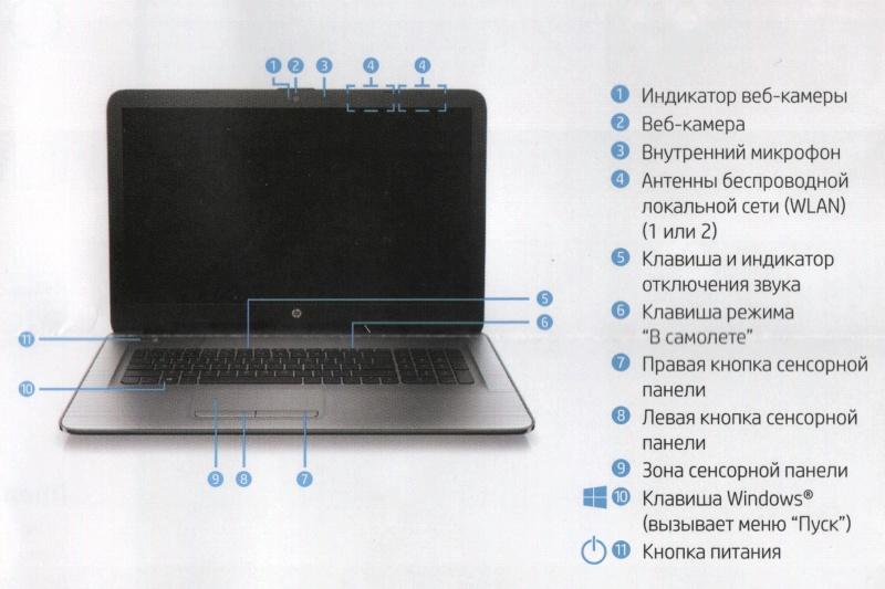 Ноутбук HP 17-y022ur (ENERGY STAR) - изображение 17