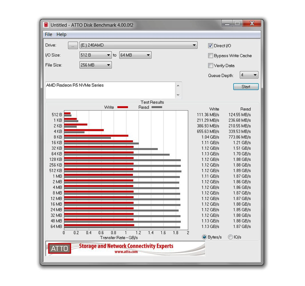 Обзор от покупателя на SSD диск AMD Radeon M2 2280 240Gb R5