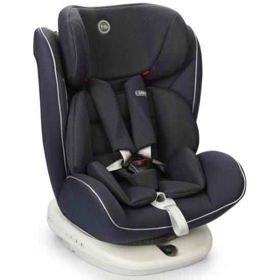 Детское автокресло Happy Baby Unix Navy Blue 4690624035432 - купить по выгодной цене в интернет-магазине ОНЛАЙН ТРЕЙД.РУ Санкт-Петербург