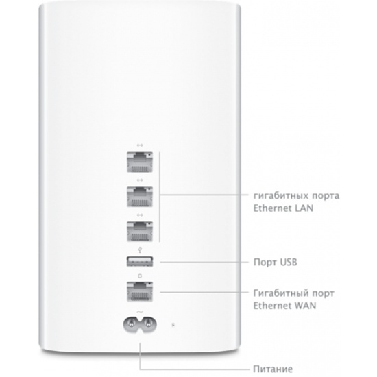 WiFi роутеры, купить WiFi роутер, цена WiFi роутеров: Киев ...