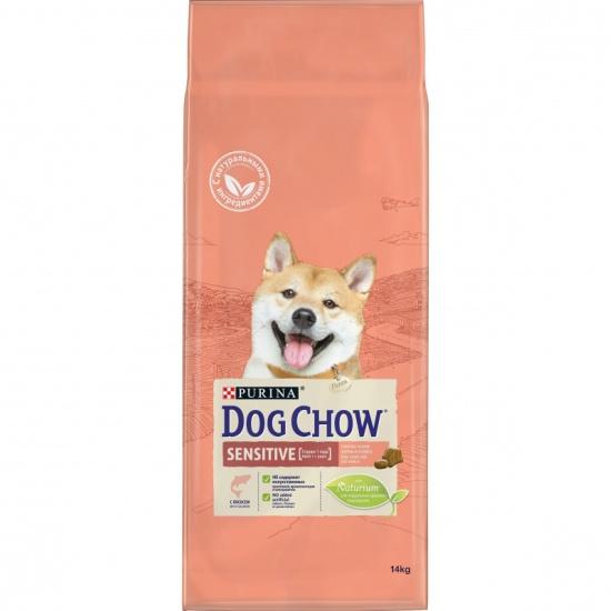 Советник по купить корм для собак питанию для собак