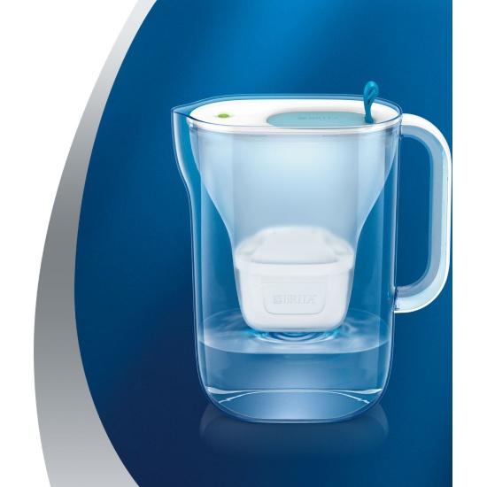 Фильтр для воды BRITA Style MX+ LED Синий (2.4л) — купить в интернет-магазине ОНЛАЙН ТРЕЙД.РУ