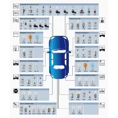 Лампа галогенная PHILIPS H4 White Vision 3700K 12V 60/55W + W5W 12V 5W, по 2 шт, 12342WHVSM Изображение 4 - купить в интернет магазине с доставкой, цены, описание, характеристики, отзывы